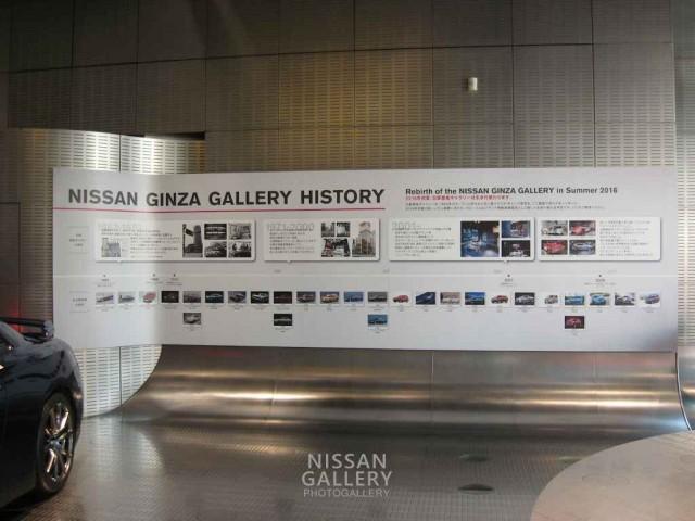 日産銀座ギャラリーの歴史